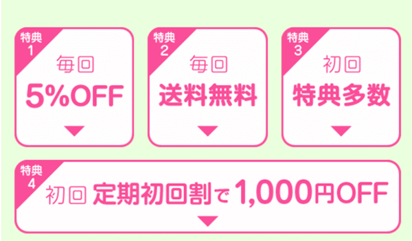カルシウムグミの公式サイトなら最安値で購入できる!